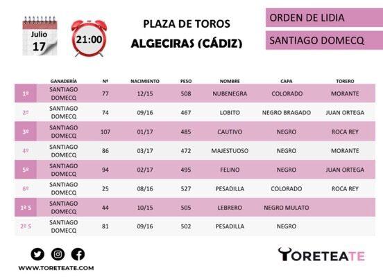 Orden de lidia Algeciras