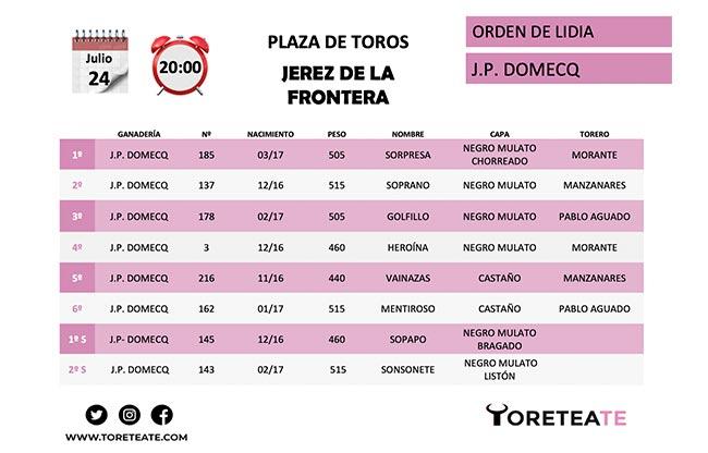 Orden de lidia 24 julio Jerez