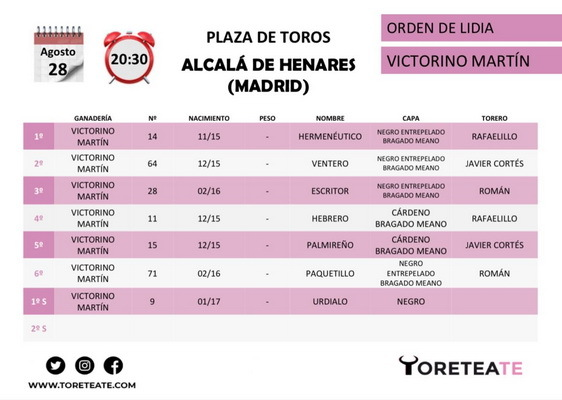 Orden de lidia Alcalá de Henares